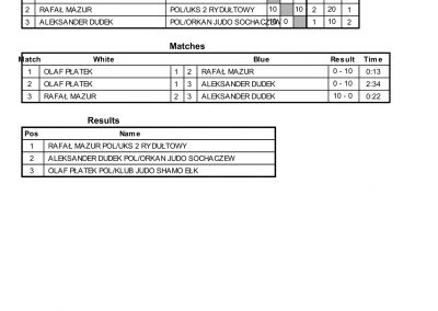 RESULTS BALTIC CUP-39