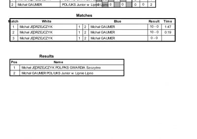 RESULTS BALTIC CUP-86